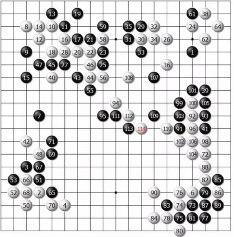 Artem Kachanovskyi 1p vs. Sonoda Yuichi 9p